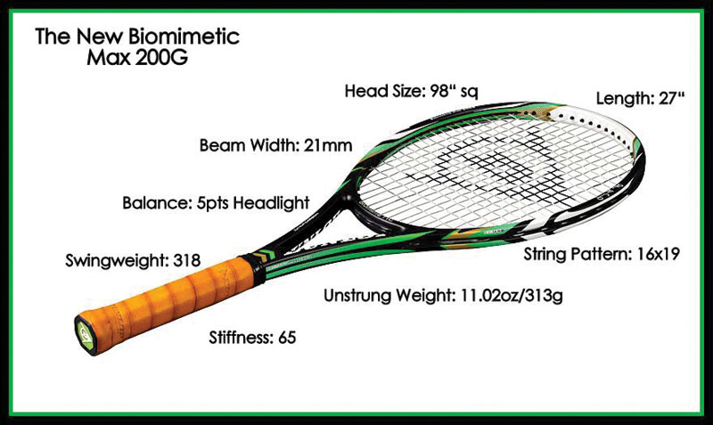 Biomimetic-Max-200G.jpg