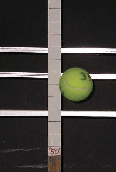 Ball Testing Tennis Industry